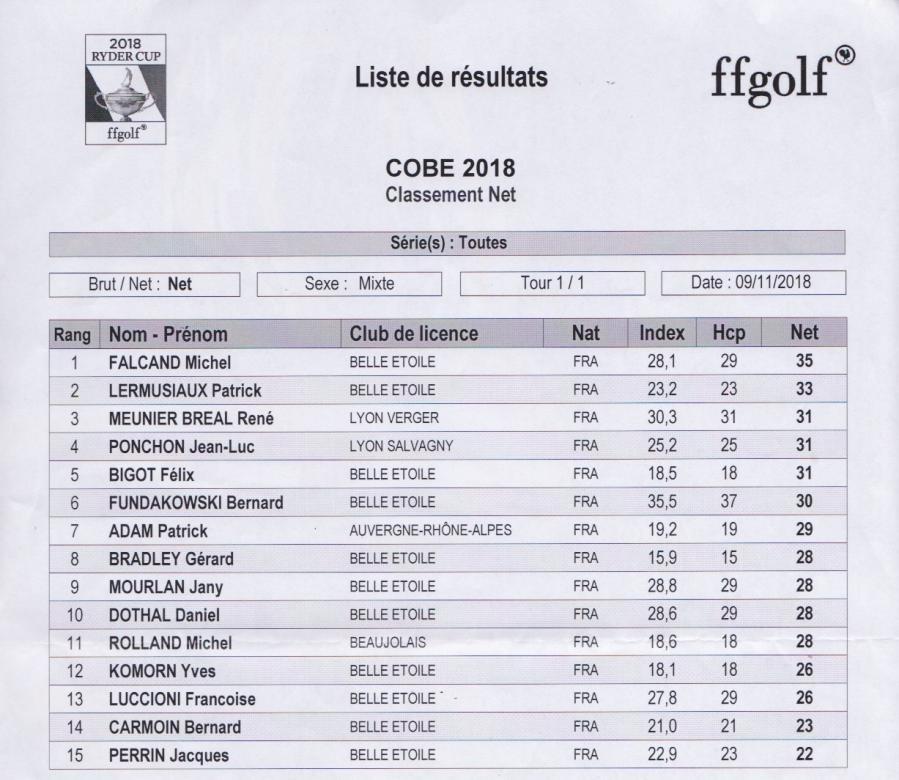 01 classement net 1