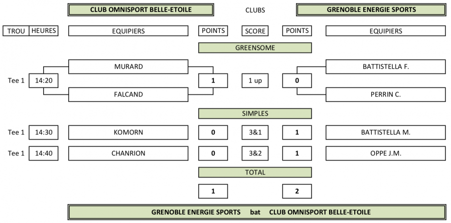 03 grenoble energie sports bat cobe 2 a 1