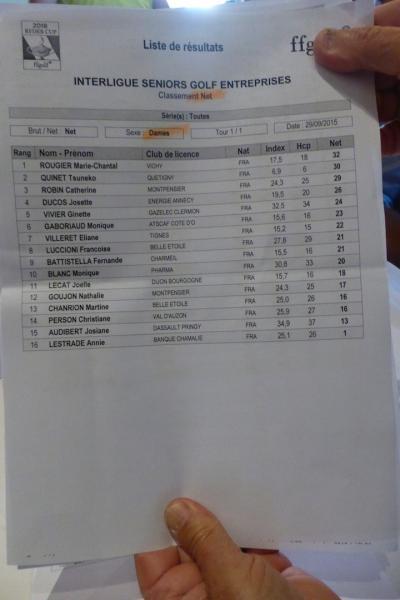 88 le classement dames en net