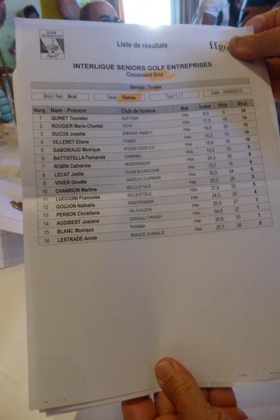 89 le classement dames en brut