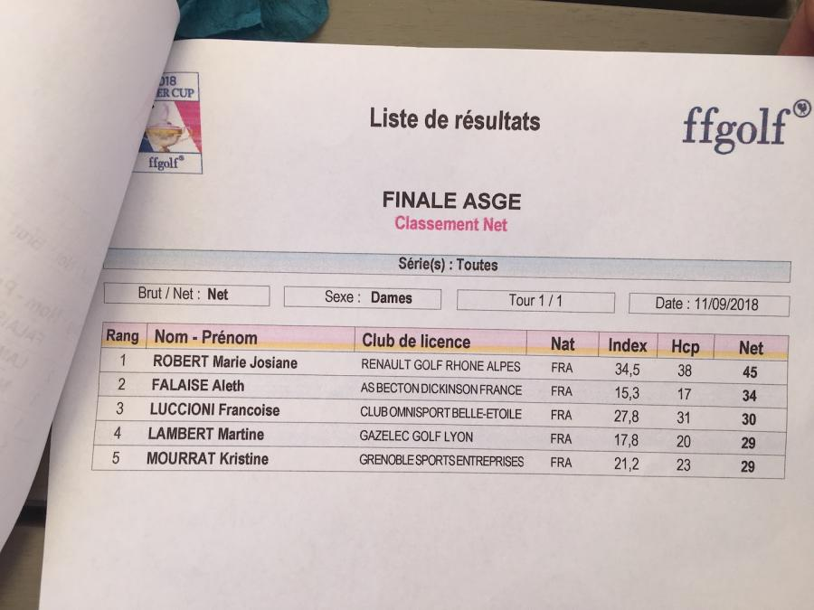 Asge finales indiv net dames 12 sep 18