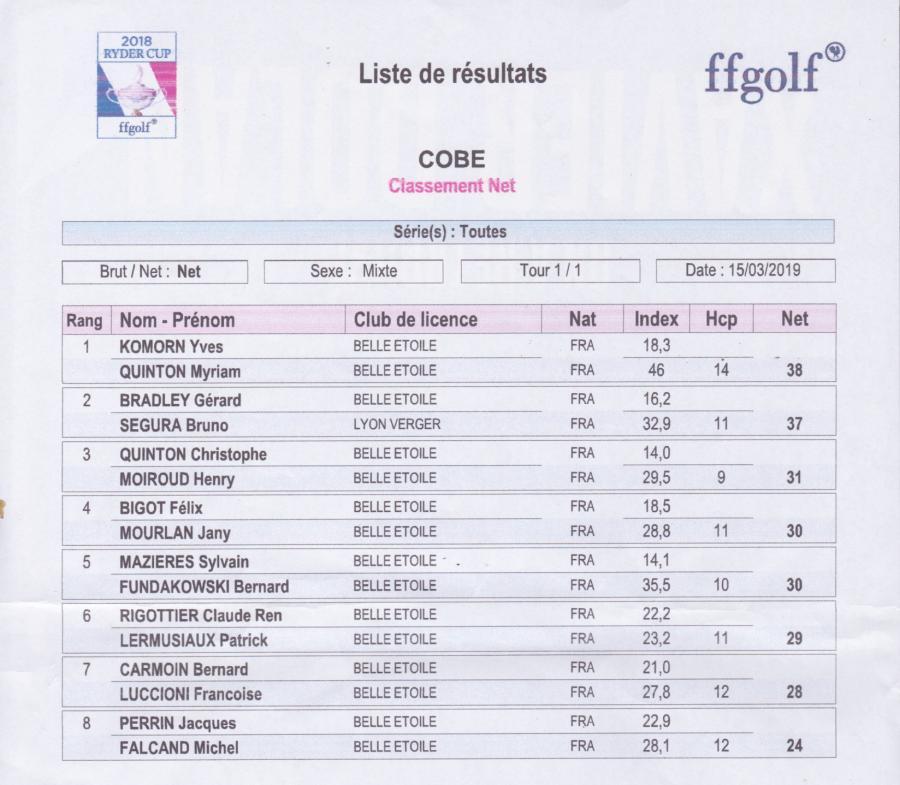Classement net 3