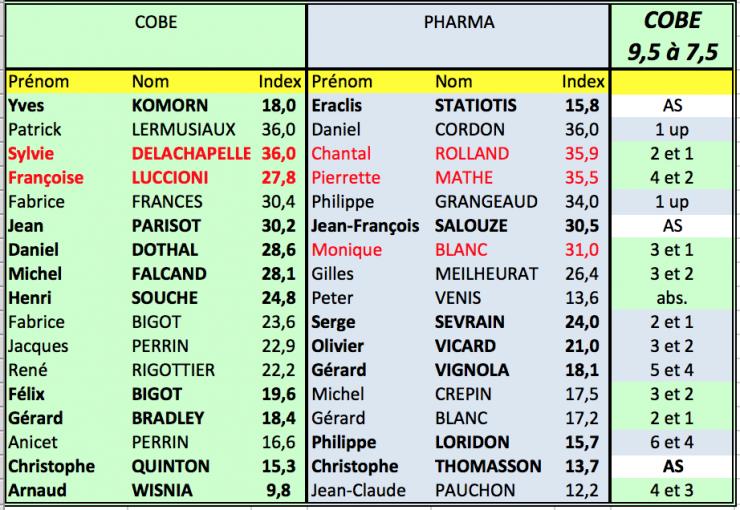 Cobe pharma
