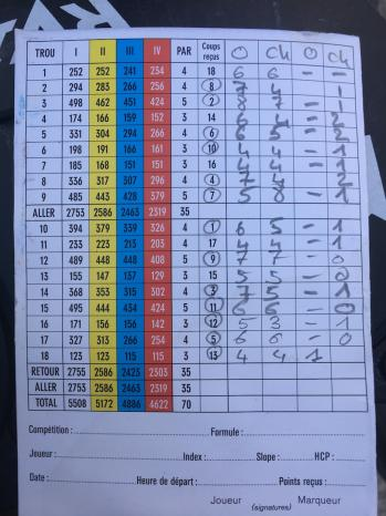 Olivier vs christophe scorecard 1