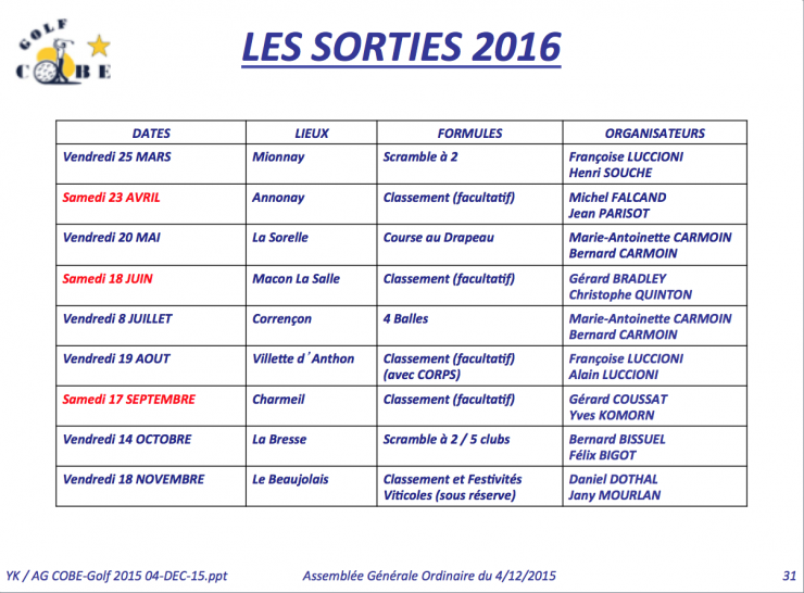 Sorties cobe golf liste 2016 06 dec 15